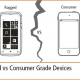 rugged device vs consumer grade device